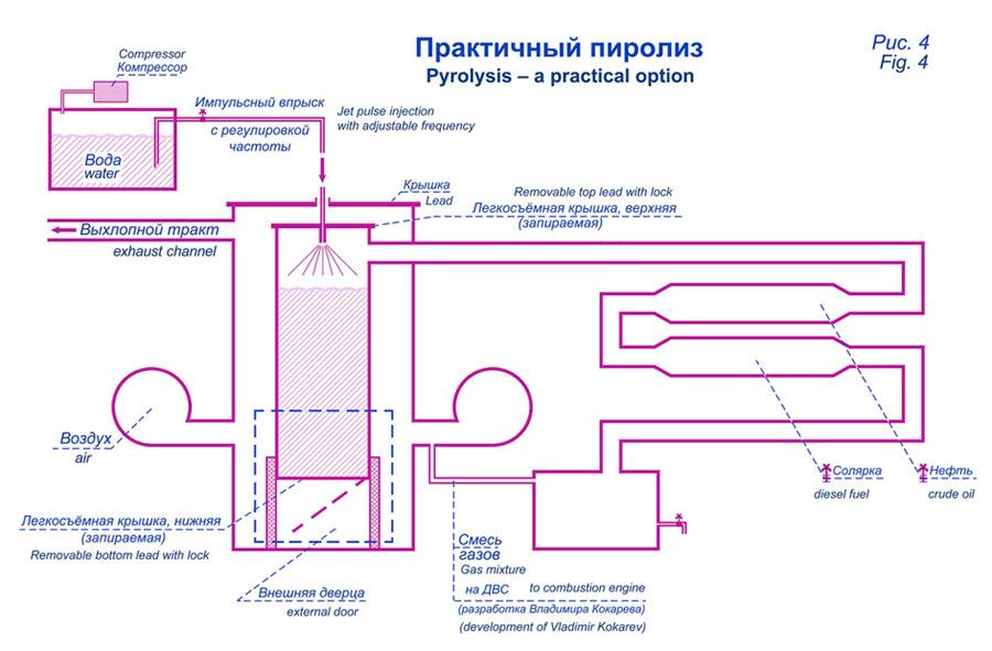 Реактор на водороде своими руками